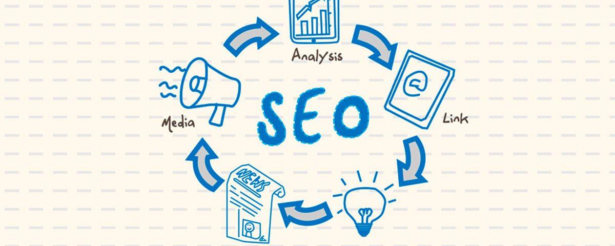 SEO: ¿Cómo empiezo a posicionar mi web en Google?