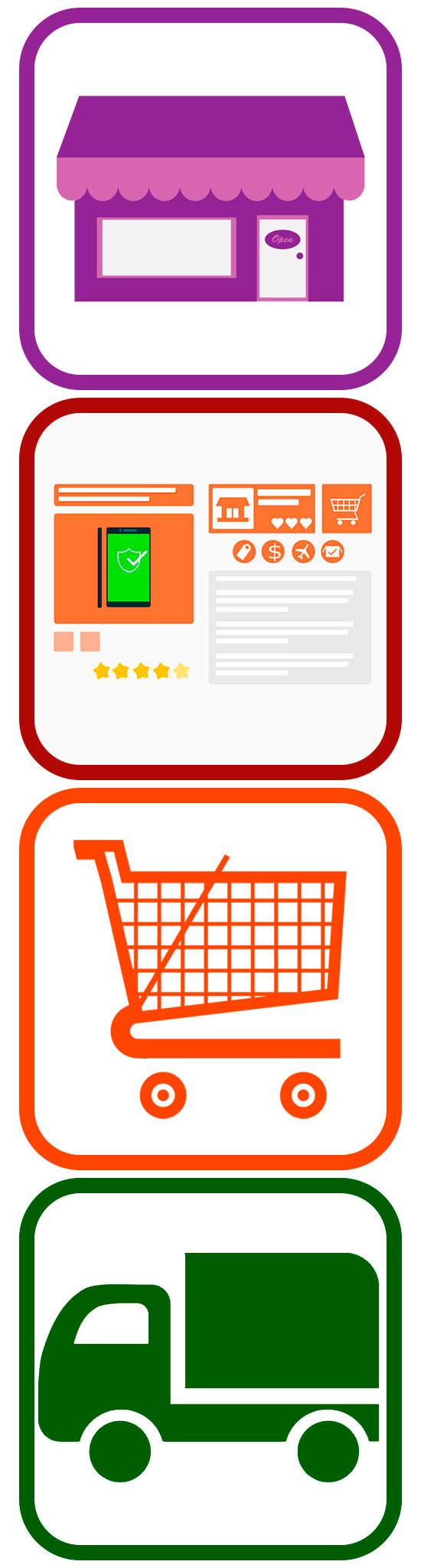 Aprende cómo crear una tienda virtual exitosa