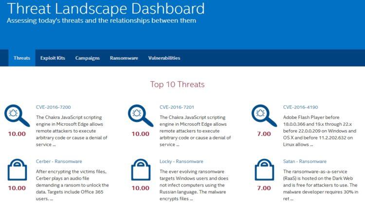 Intel Security crea una plataforma que destaca las amenazas más críticas