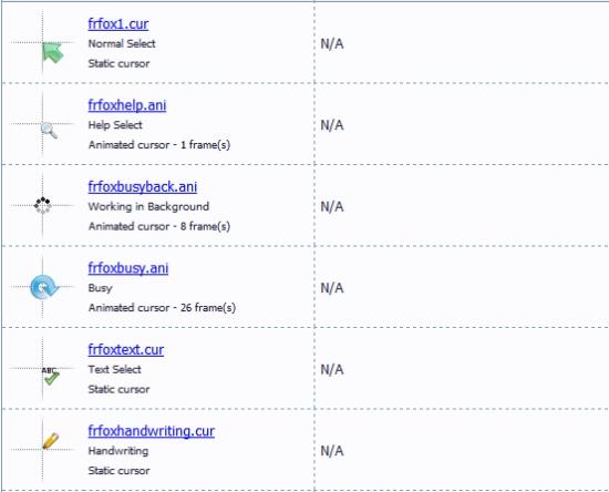 Una buena oportunidad para ver más de cerca los punteros de Firefox