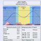 Programas para predecir las mareas