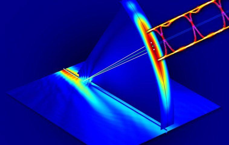 Banda «ultra ancha»: Anuncian la primera transmisión multiplexada con ondas de terahercios