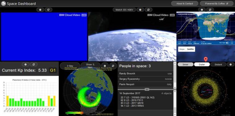 Space Dashboard: Un «centro de comando» para saber todo sobre el espacio